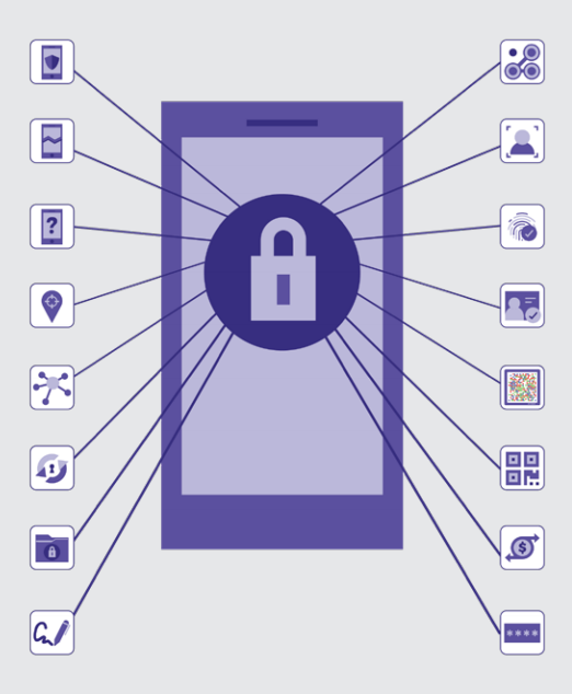 OneSpan Mobile Security Suite