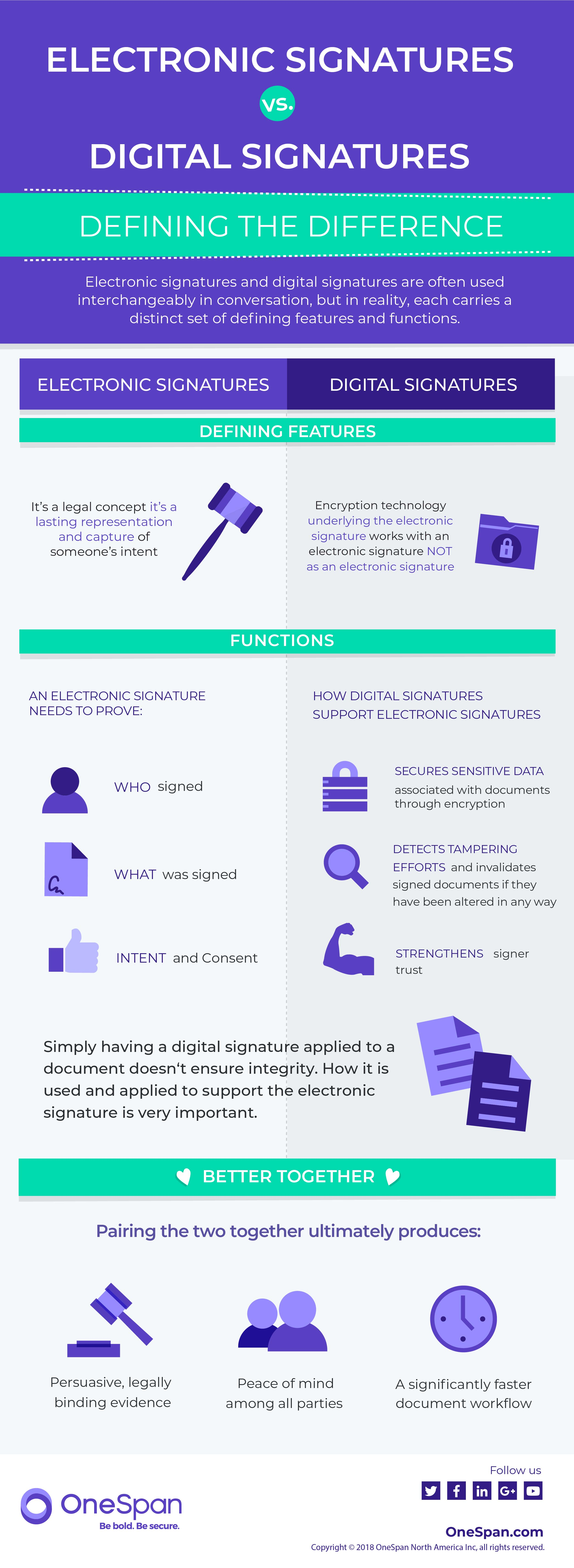 Electronic Signatures Vs. Digital Signatures – Defining the Difference