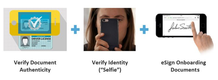 Verify Document Authenticity - Verify Identity ('Selfie') - eSign Onboarding Document