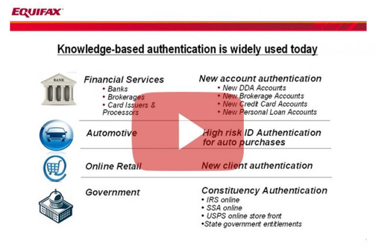 Esignature Authentication