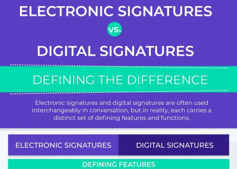 Infographic Electronic vs Digital Signatures